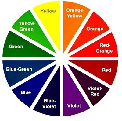 color wheel cat rumah minimalis